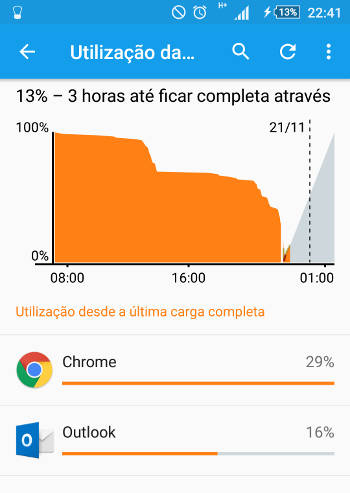 chrome consumo bateria