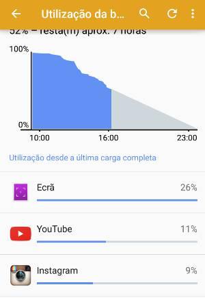 uso da bateria android