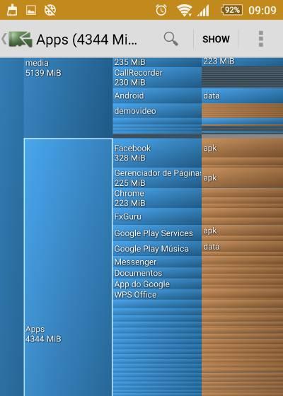 disk usage-min