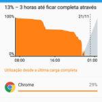 Google Chrome consumindo muita bateria – como resolver?