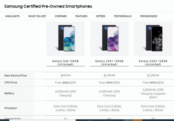 samsung pre owned telemóveis recondicionados